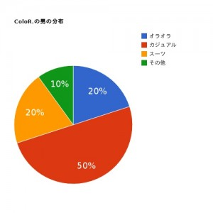 pie-chart_color_men