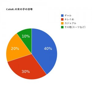 pie-chart_color_rady